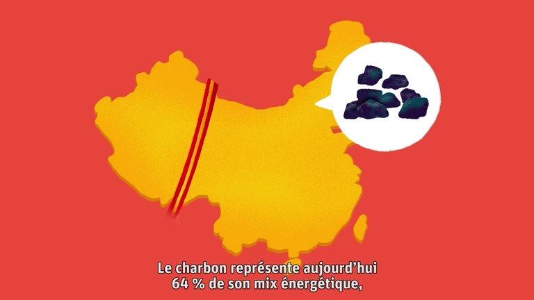 Chine mix énergétique